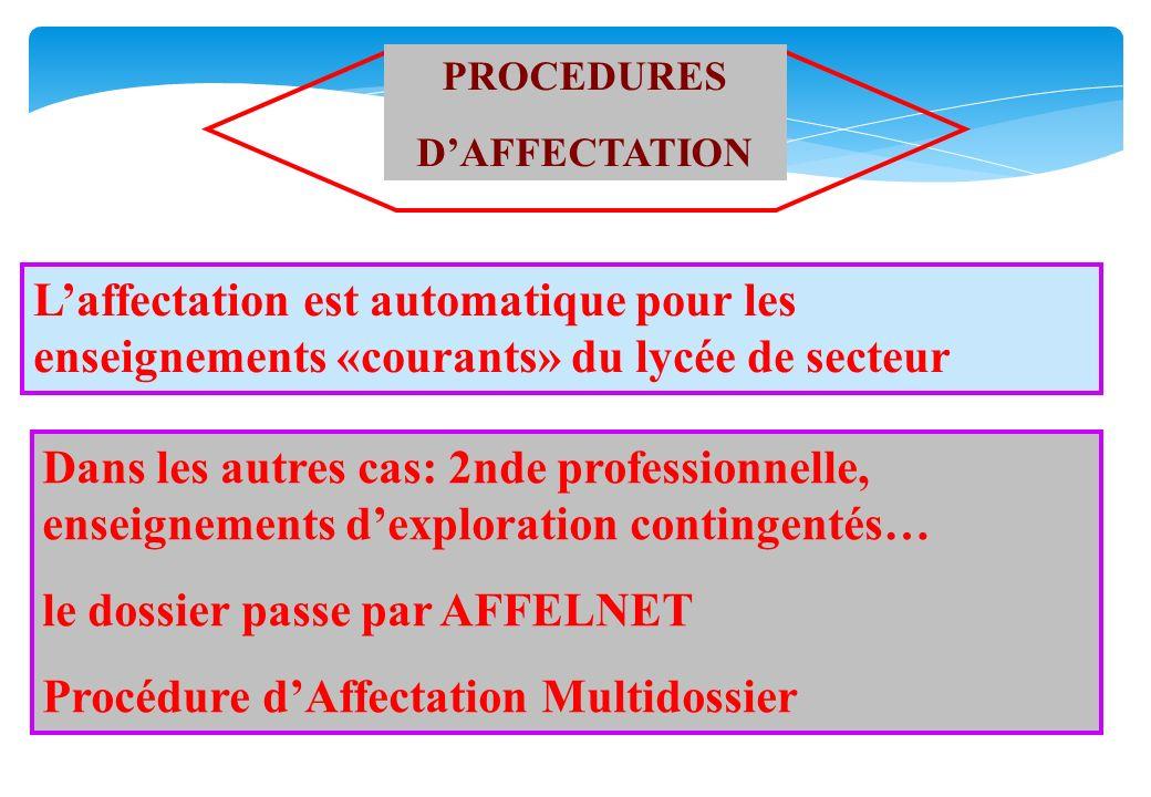 le dossier passe par AFFELNET Procédure d'Affectation Multidossier