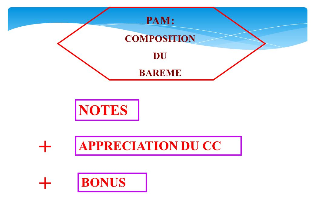 PAM: COMPOSITION DU BAREME NOTES + APPRECIATION DU CC + BONUS