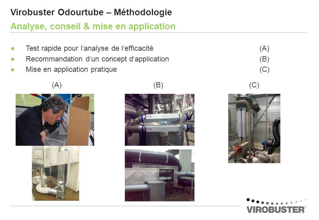 (A) (B) (C) Virobuster Odourtube – Méthodologie
