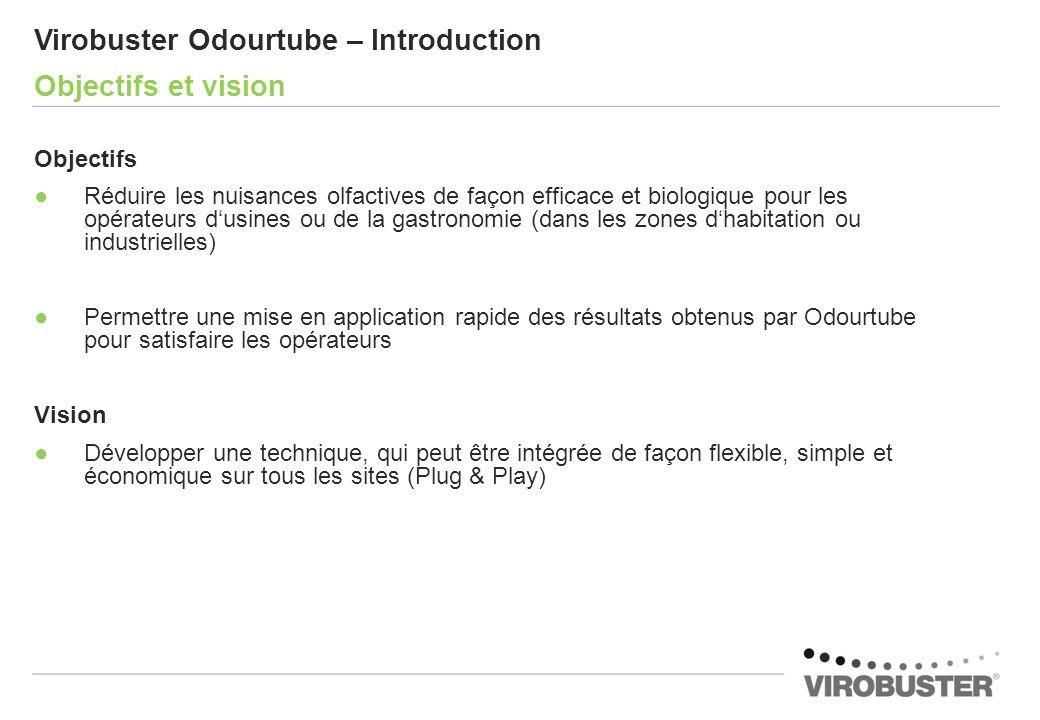 Virobuster Odourtube – Introduction Objectifs et vision