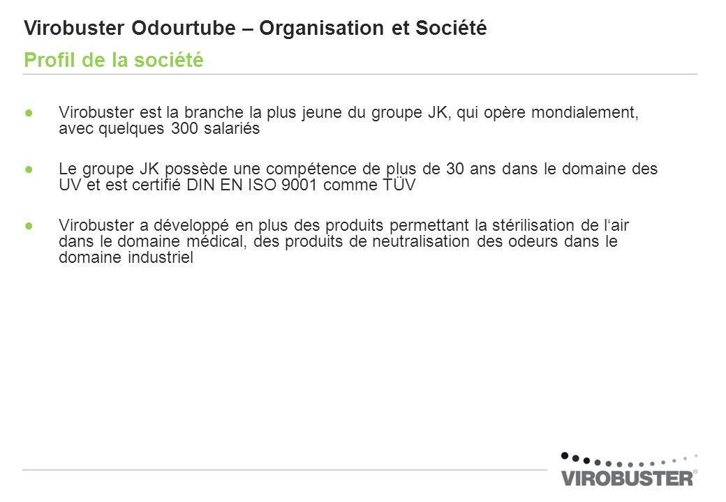 Virobuster Odourtube – Organisation et Société Profil de la société