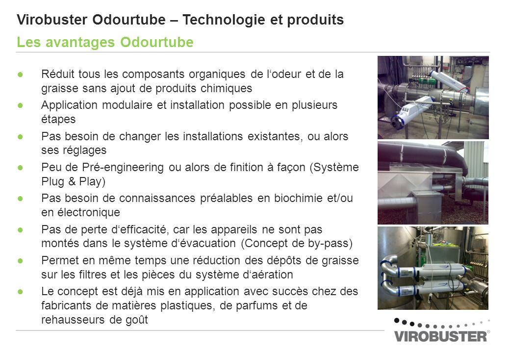 Virobuster Odourtube – Technologie et produits Les avantages Odourtube