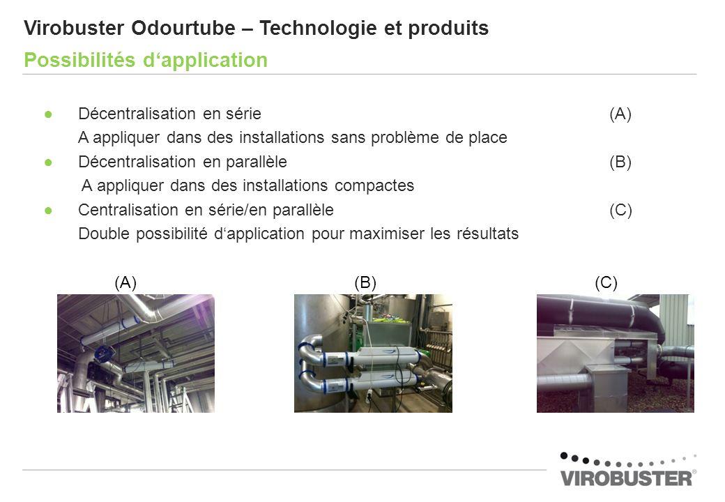 Virobuster Odourtube – Technologie et produits