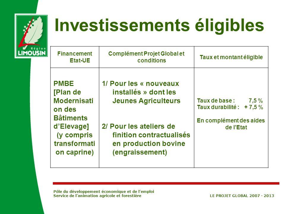 Investissements éligibles