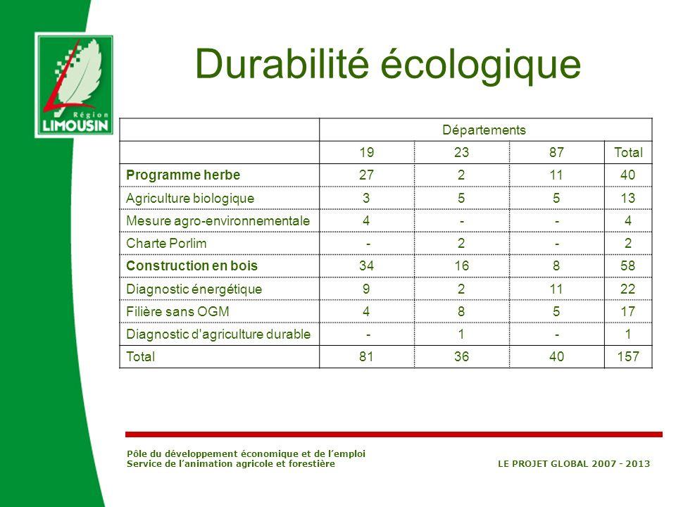 Durabilité écologique