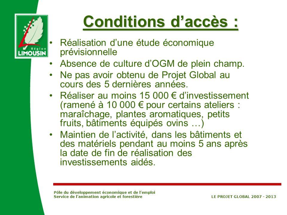 Conditions d'accès : Réalisation d'une étude économique prévisionnelle