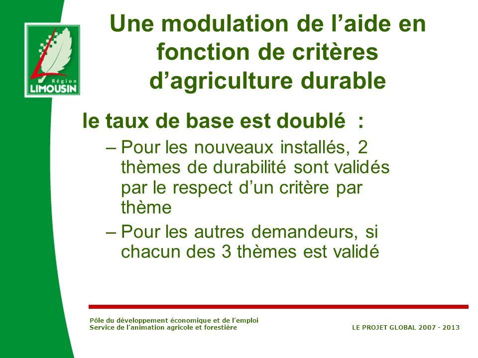 Une modulation de l'aide en fonction de critères d'agriculture durable