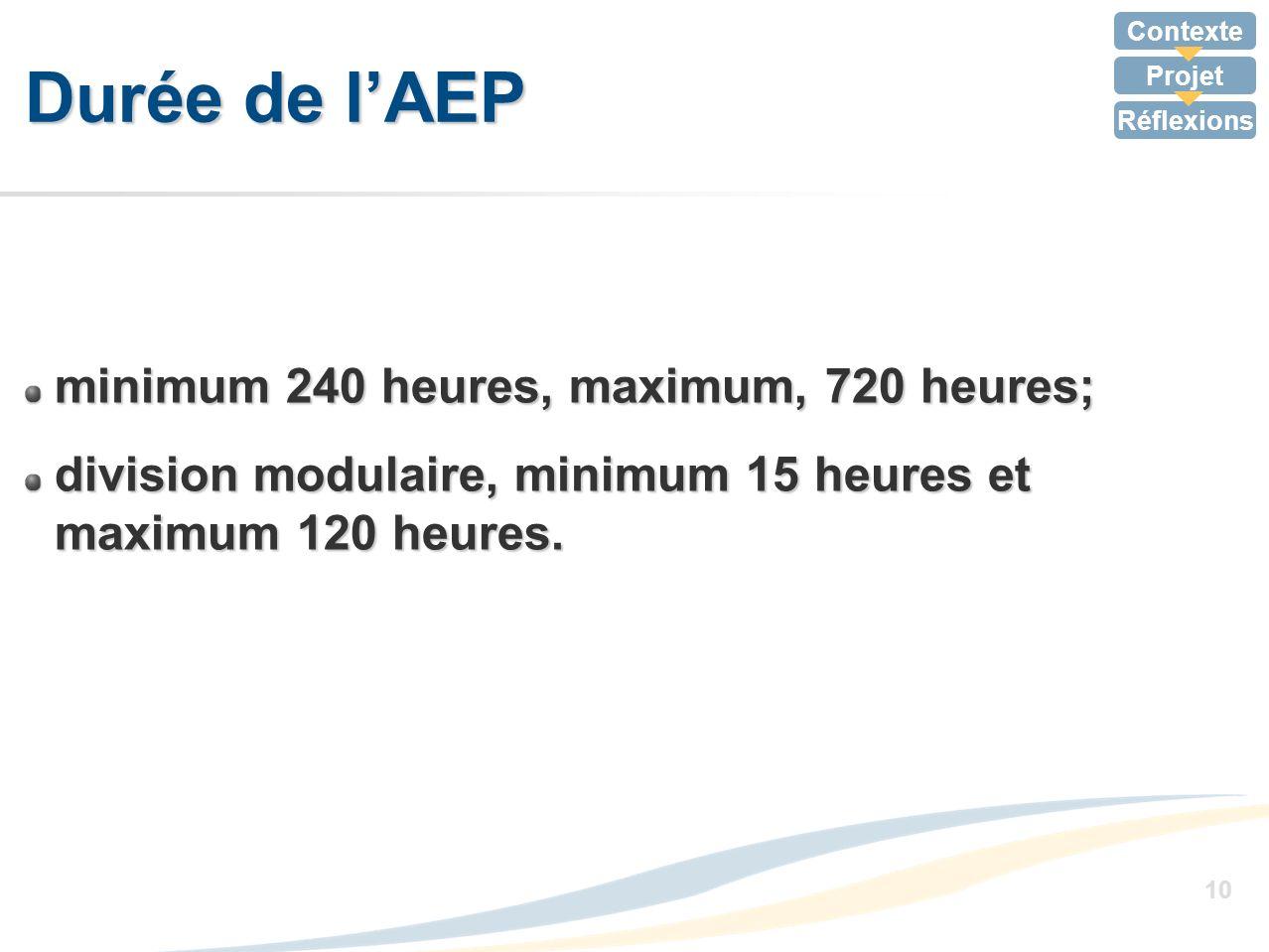 Durée de l'AEP minimum 240 heures, maximum, 720 heures;