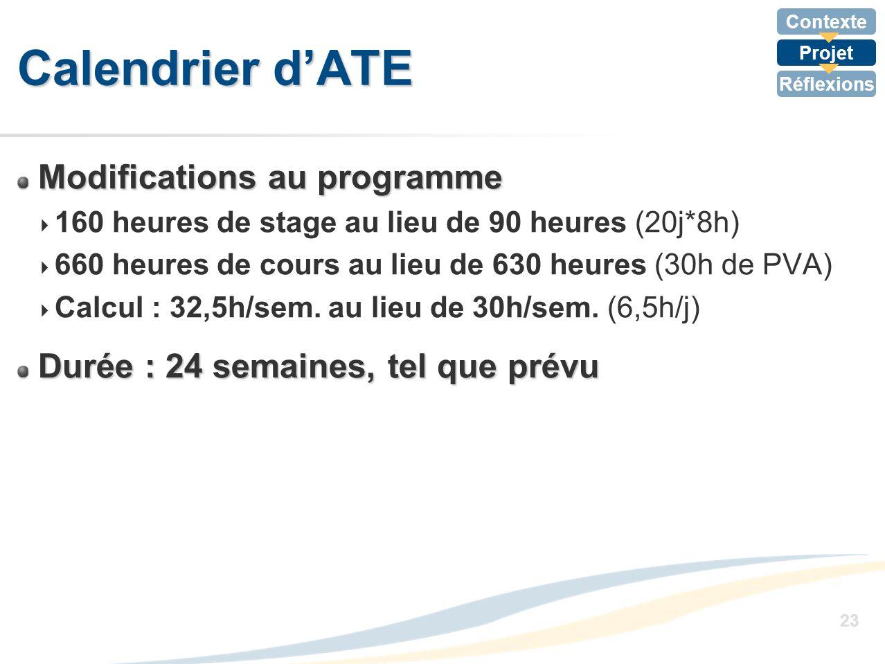 Calendrier d'ATE Modifications au programme