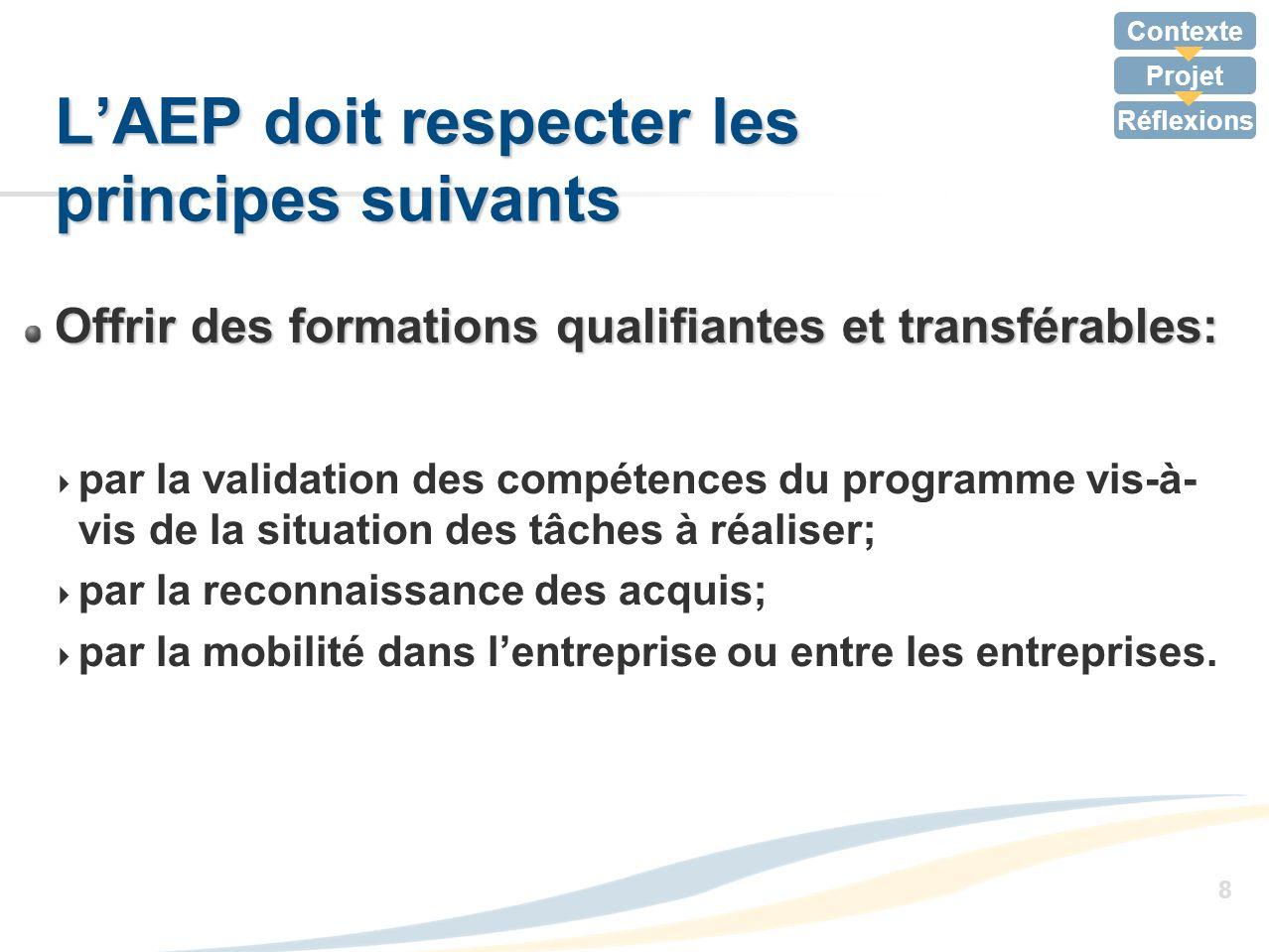 L'AEP doit respecter les principes suivants