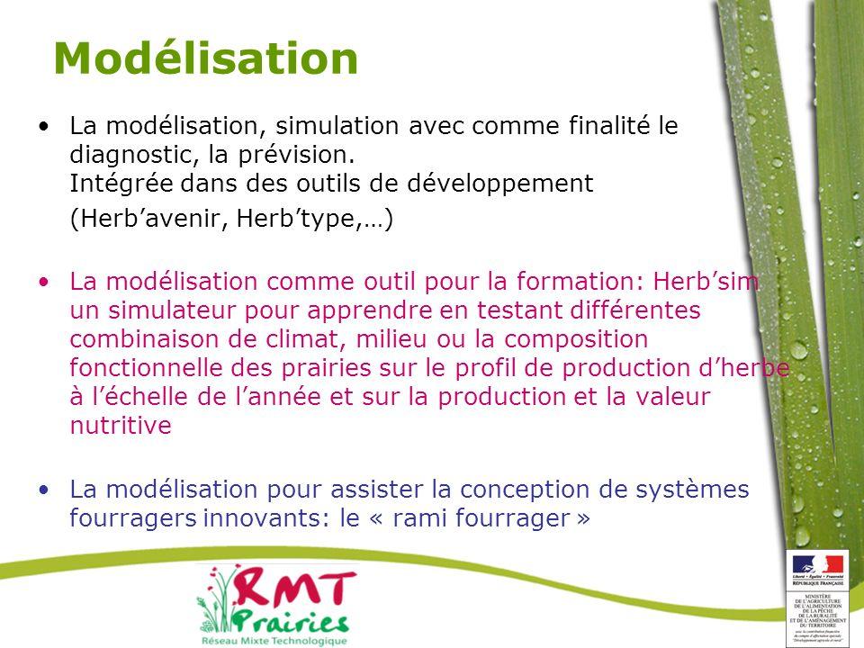 Modélisation La modélisation, simulation avec comme finalité le diagnostic, la prévision. Intégrée dans des outils de développement.