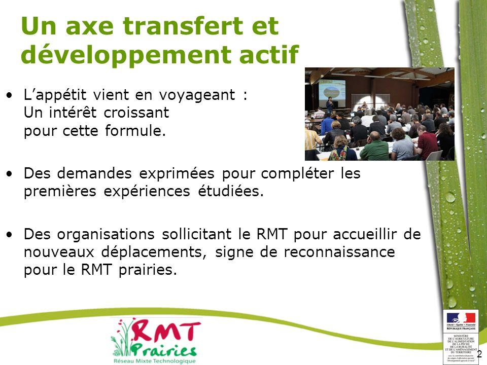 Un axe transfert et développement actif