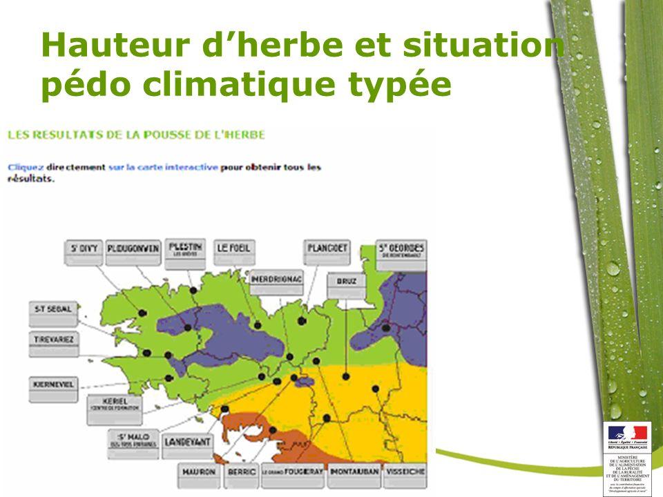 Hauteur d'herbe et situation pédo climatique typée