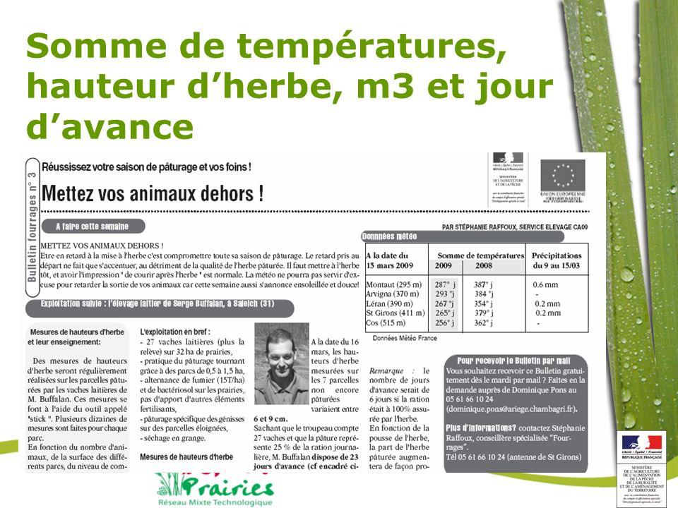 Somme de températures, hauteur d'herbe, m3 et jour d'avance