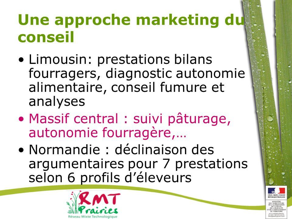 Une approche marketing du conseil