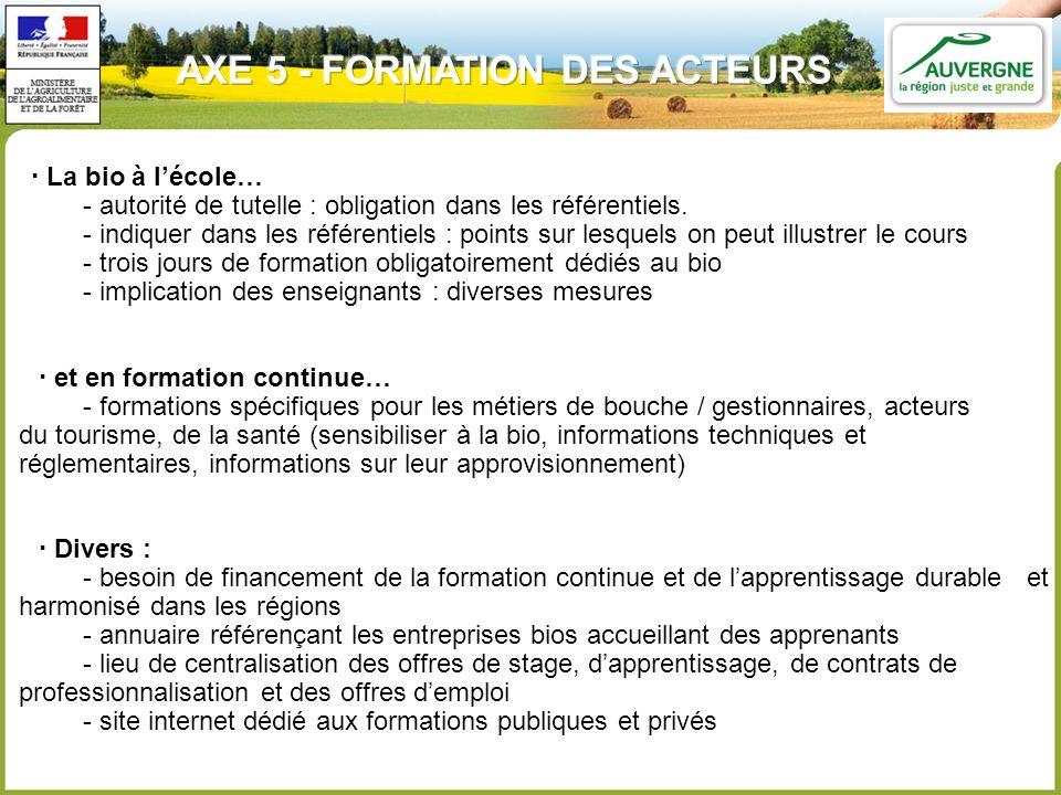 AXE 5 - FORMATION DES ACTEURS