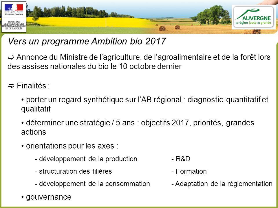 Vers un programme Ambition bio 2017