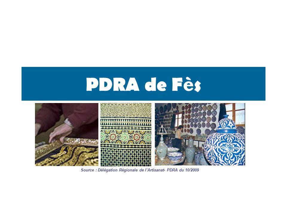 PDRA de Fès Source : Délégation Régionale de l'Artisanat- PDRA du 10/2009