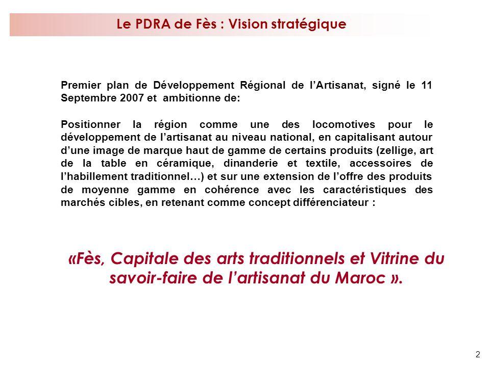 Le PDRA de Fès : Vision stratégique