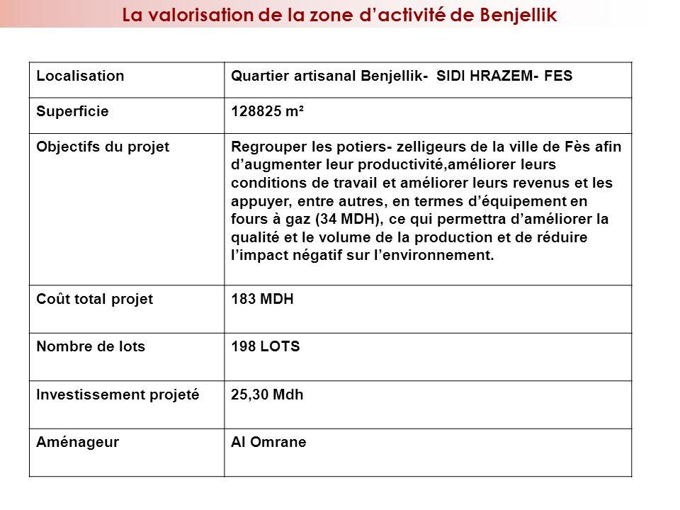 La valorisation de la zone d'activité de Benjellik