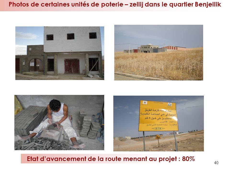 Etat d'avancement de la route menant au projet : 80%