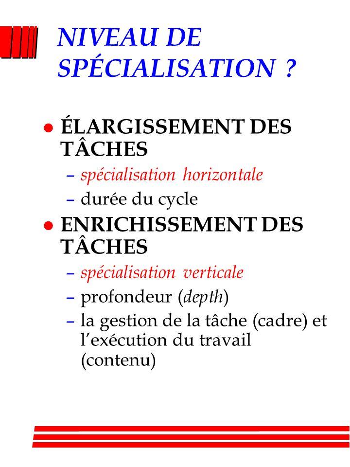 NIVEAU DE SPÉCIALISATION