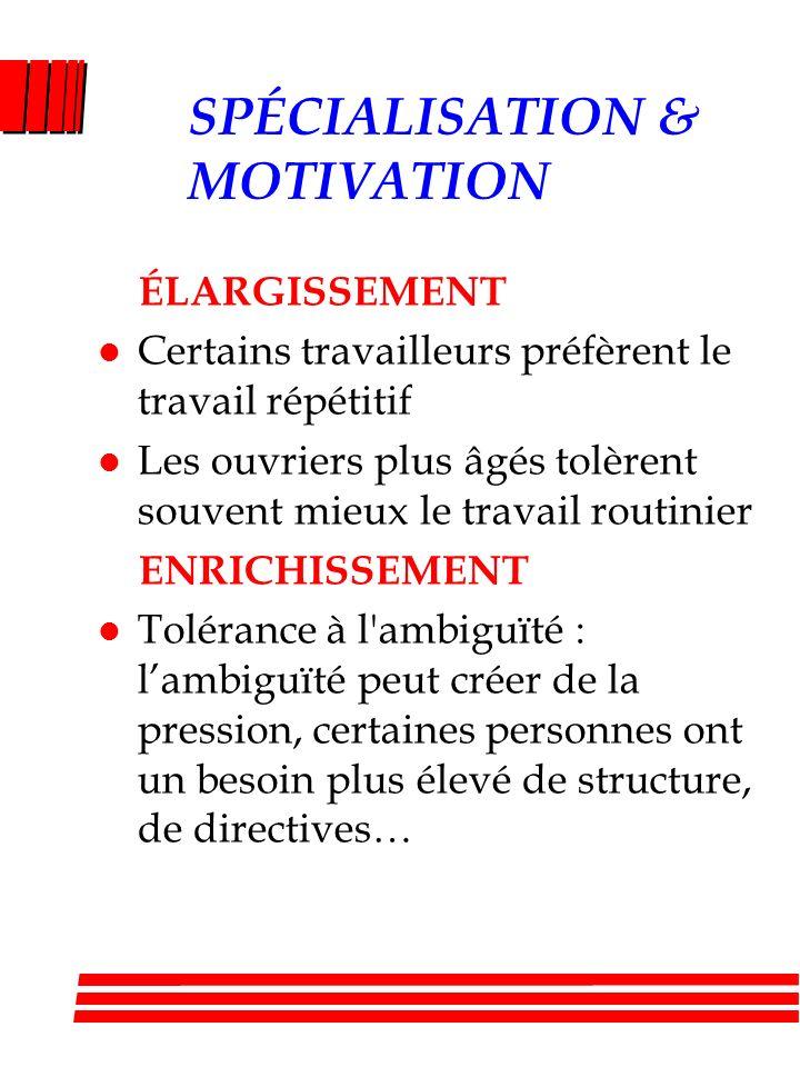 SPÉCIALISATION & MOTIVATION