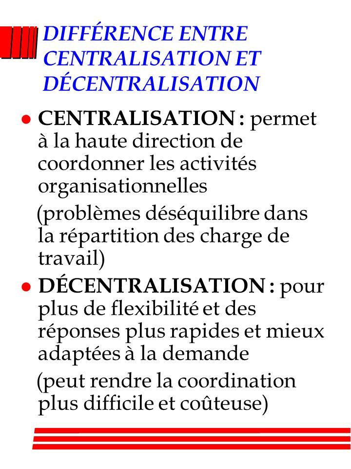 DIFFÉRENCE ENTRE CENTRALISATION ET DÉCENTRALISATION