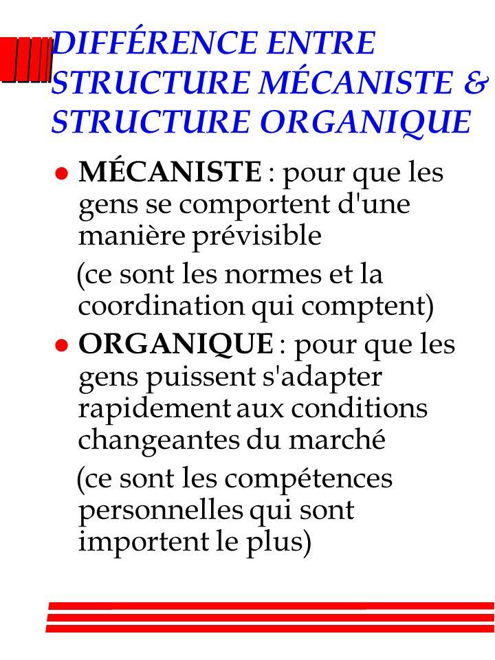 DIFFÉRENCE ENTRE STRUCTURE MÉCANISTE & STRUCTURE ORGANIQUE