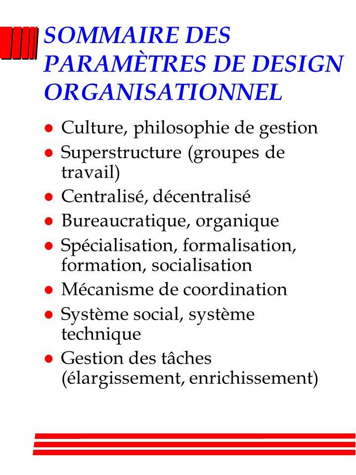 SOMMAIRE DES PARAMÈTRES DE DESIGN ORGANISATIONNEL