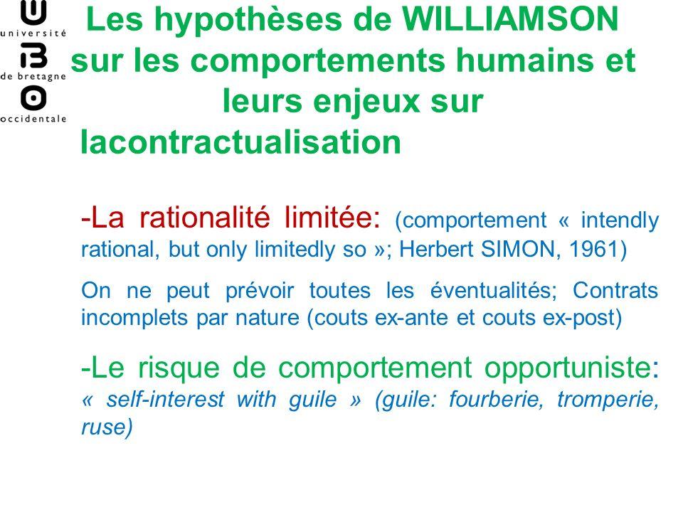 Les hypothèses de WILLIAMSON sur les comportements humains et leurs enjeux sur lacontractualisation