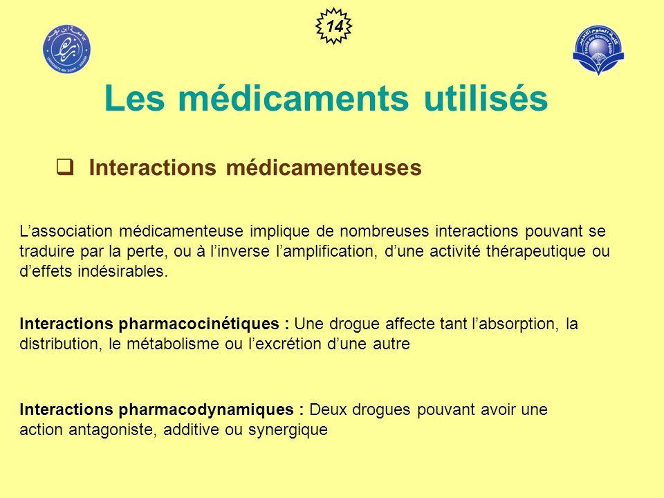 Les médicaments utilisés