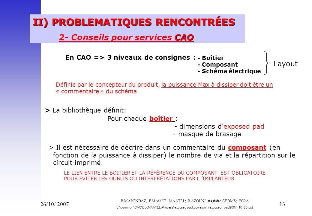 II) PROBLEMATIQUES RENCONTRÉES