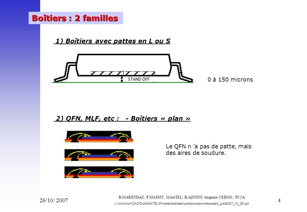 1) Boîtiers avec pattes en L ou S
