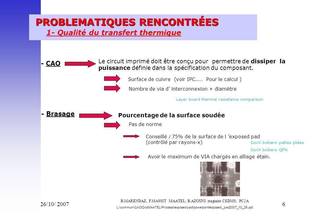 1- Qualité du transfert thermique