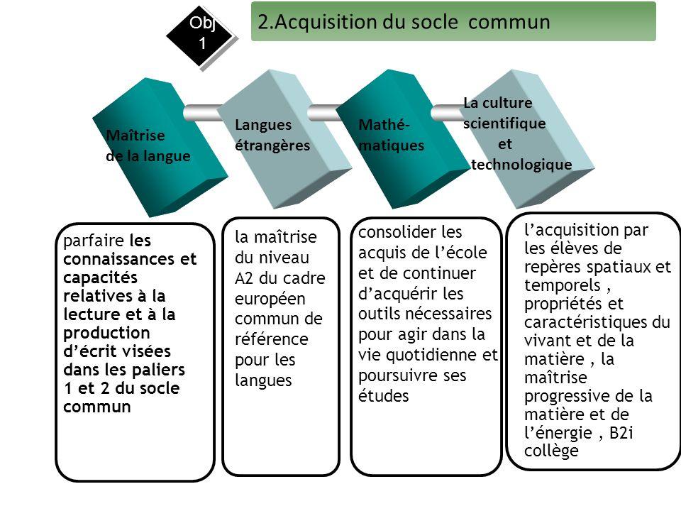 2.Acquisition du socle commun