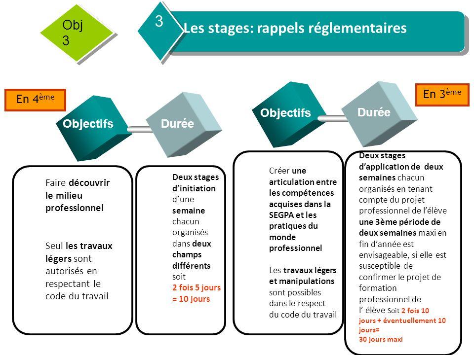 Les stages: rappels réglementaires 3