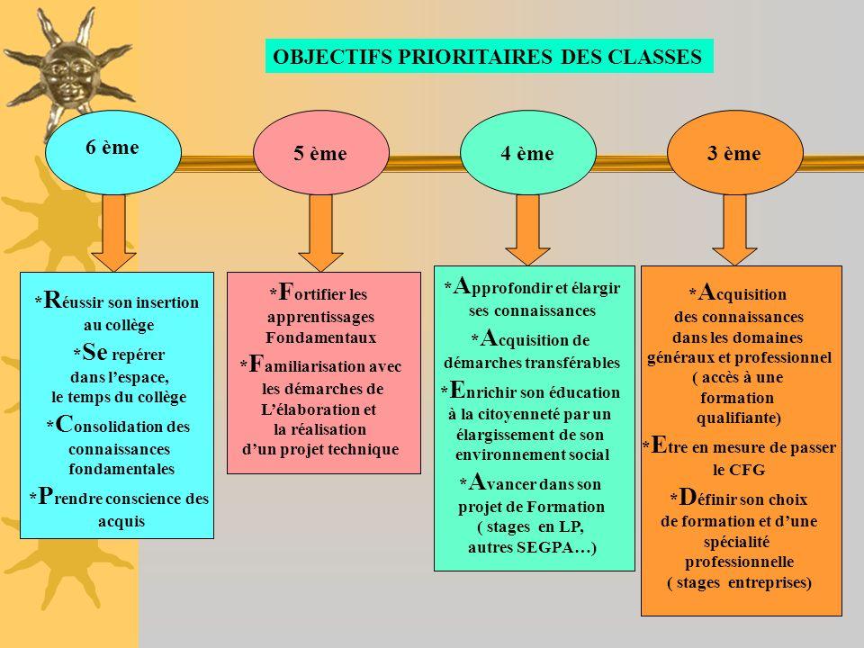 OBJECTIFS PRIORITAIRES DES CLASSES