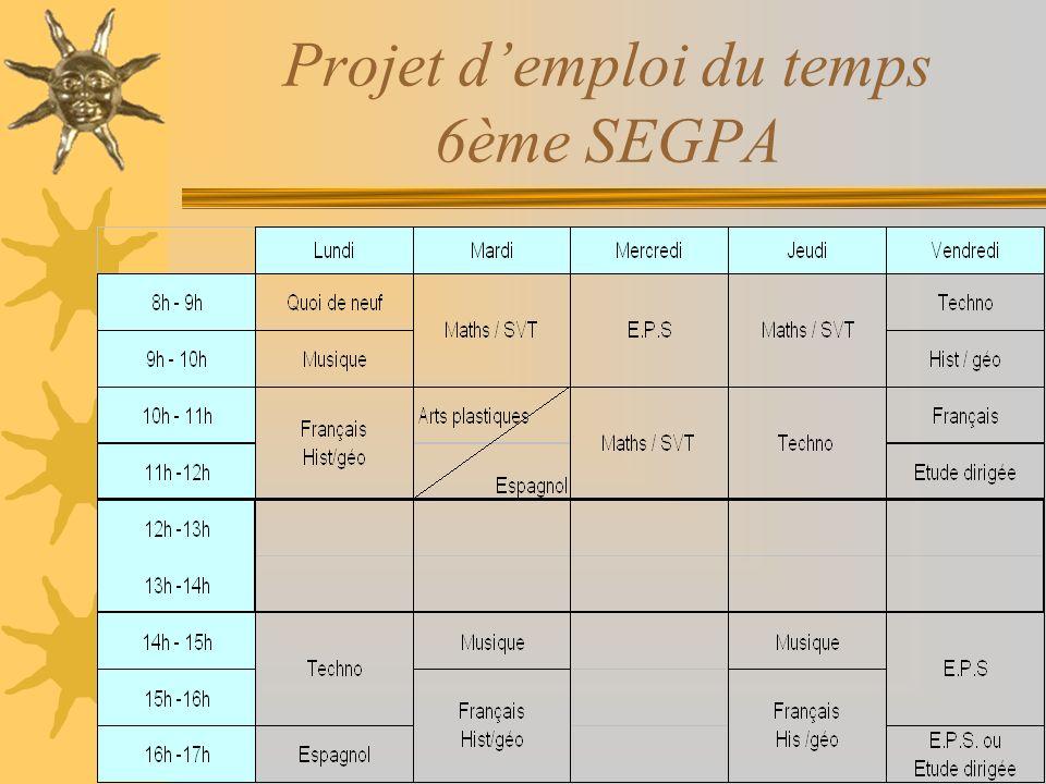 Projet d'emploi du temps 6ème SEGPA