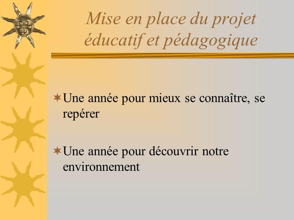 Mise en place du projet éducatif et pédagogique