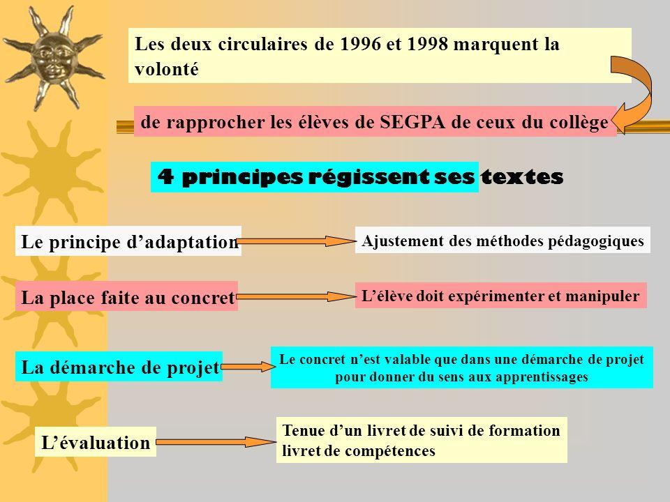 Les deux circulaires de 1996 et 1998 marquent la volonté
