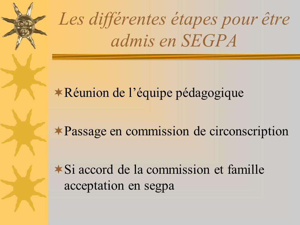 Les différentes étapes pour être admis en SEGPA