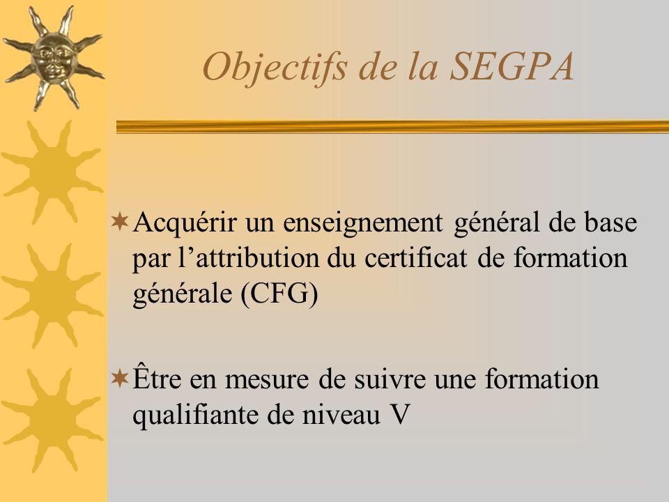 Objectifs de la SEGPA Acquérir un enseignement général de base par l'attribution du certificat de formation générale (CFG)