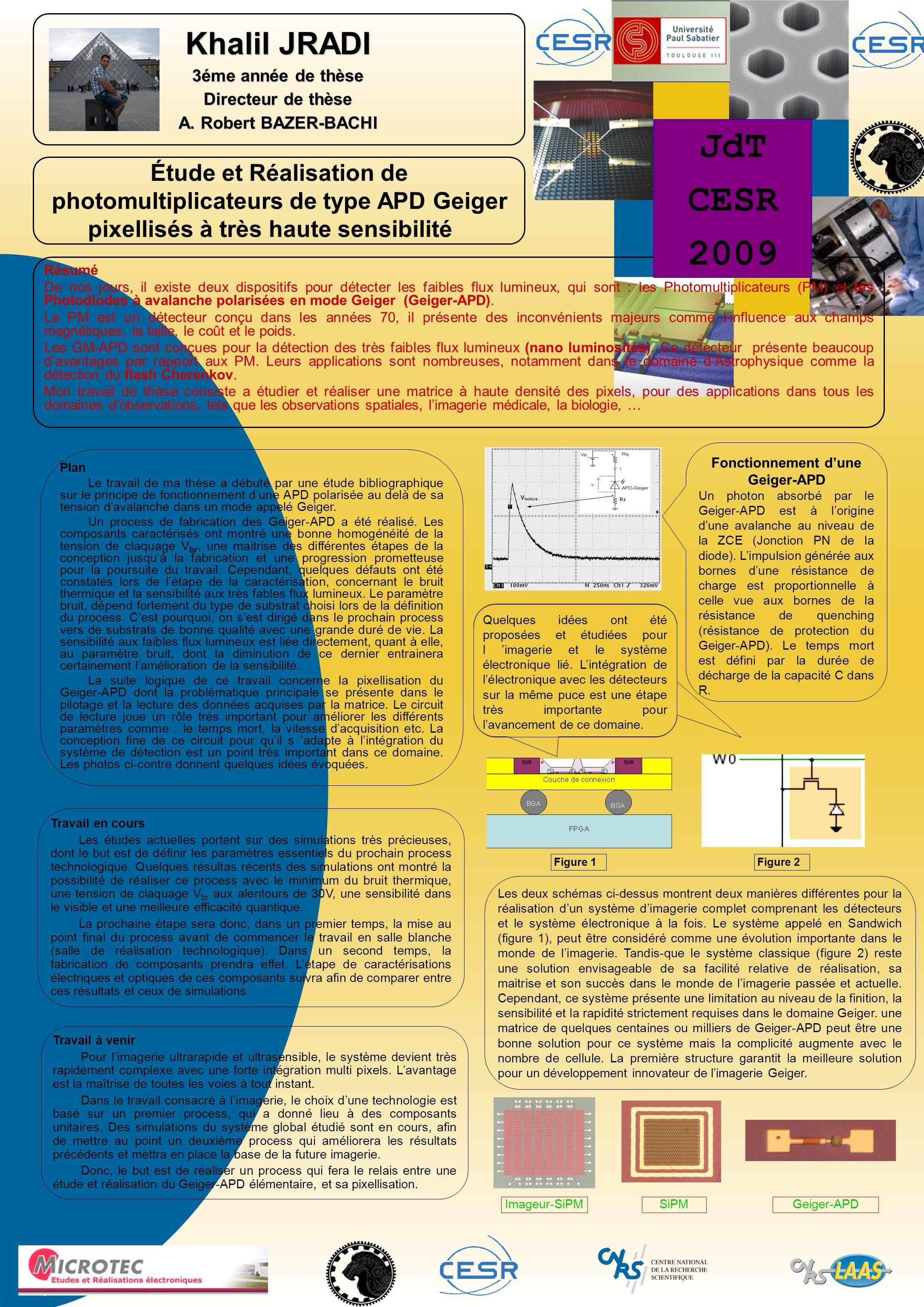 Fonctionnement d'une Geiger-APD