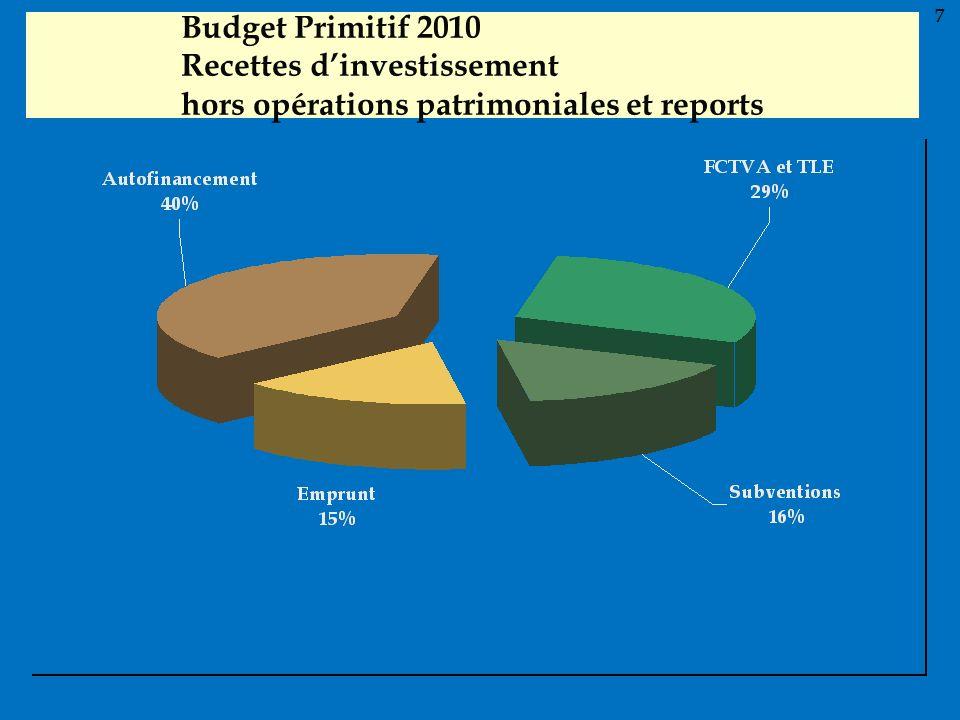 7 Budget Primitif 2010 Recettes d'investissement hors opérations patrimoniales et reports 7
