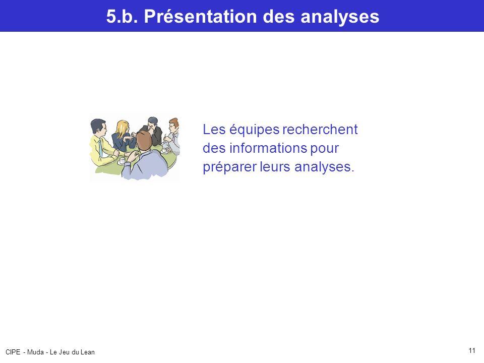 Les équipes recherchent des informations pour préparer leurs analyses.