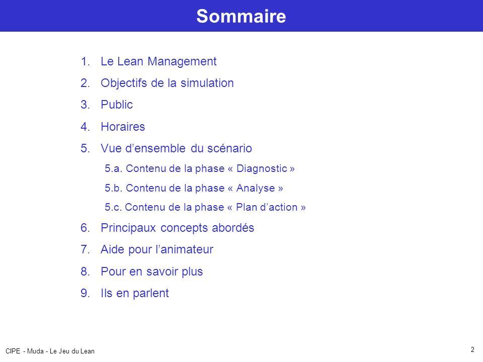 Sommaire Le Lean Management Objectifs de la simulation Public Horaires
