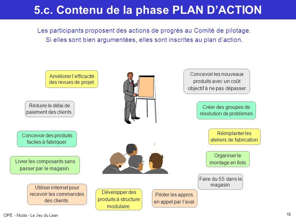 5.c. Contenu de la phase PLAN D'ACTION