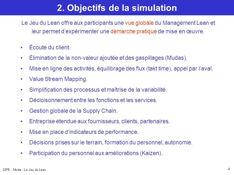 2. Objectifs de la simulation