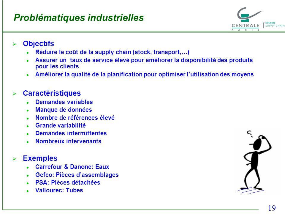 Problématiques industrielles
